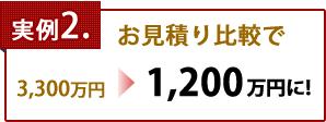3,000万円+α→1,200万円